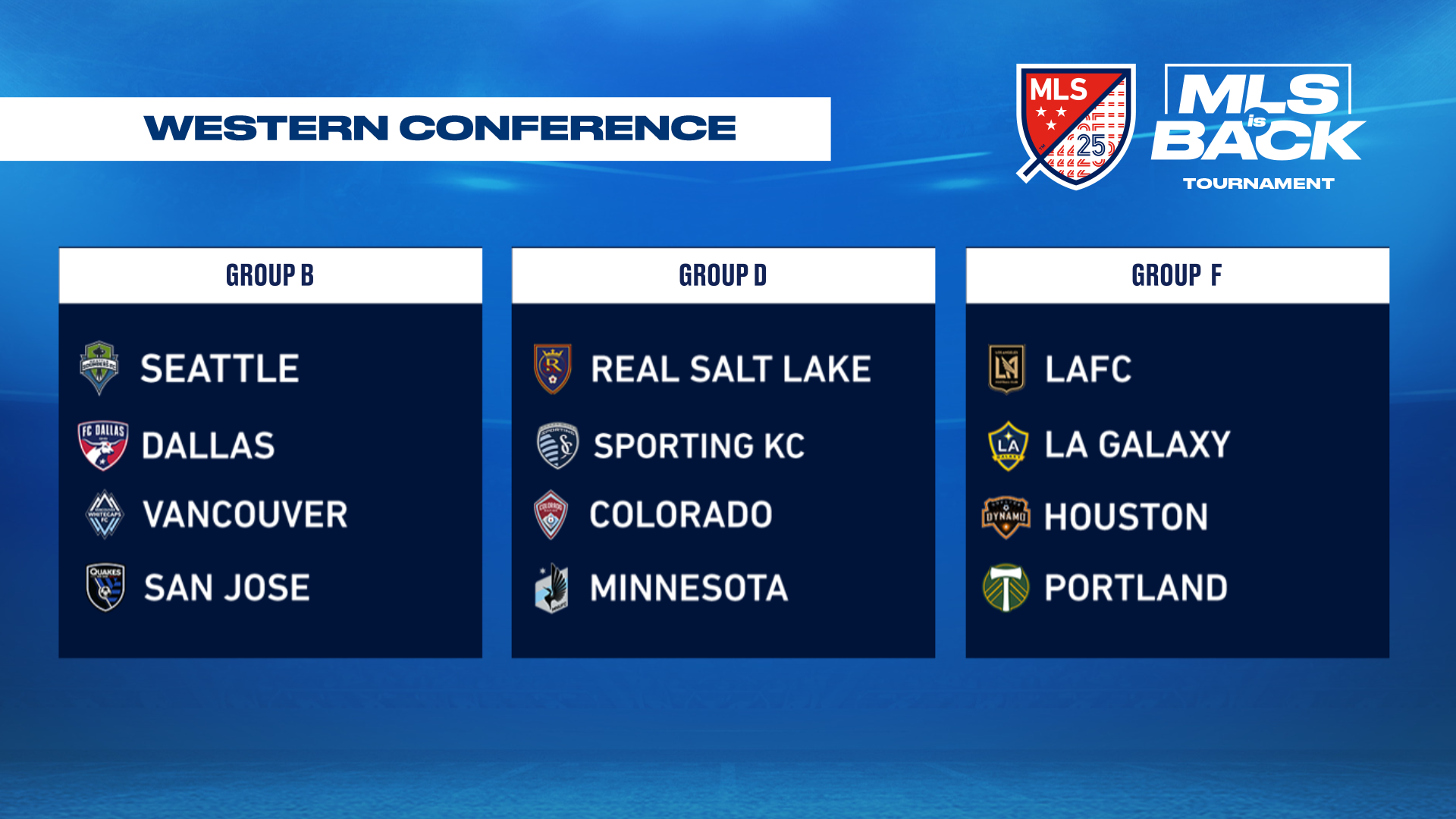 Rapids to Face RSL, Sporting, Minnesota in Group Stage of MLS is Back Tournament 89
