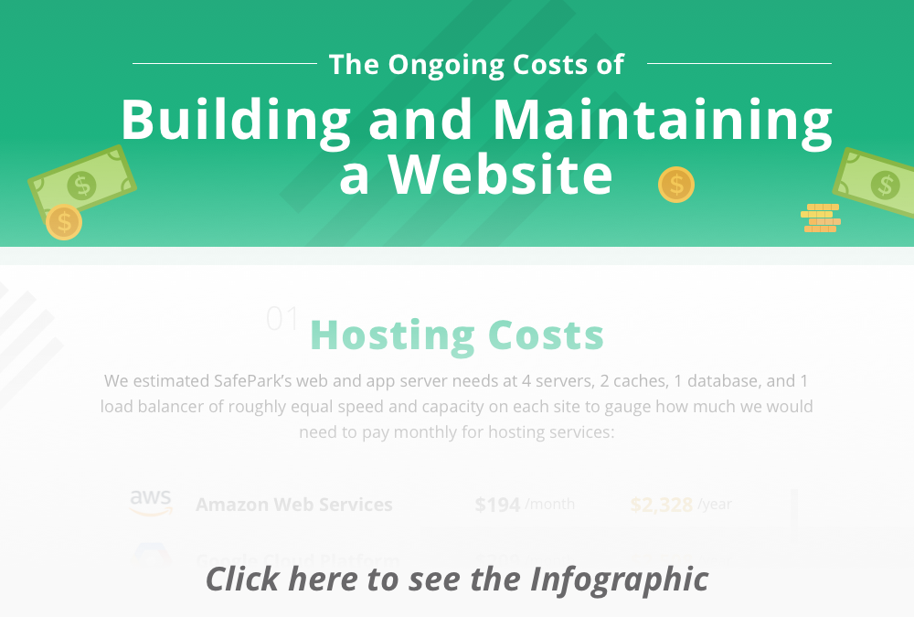 website cost infographic preview.png