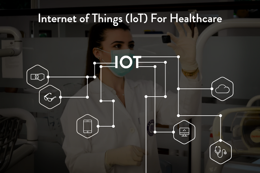 State of IoT in Healthcare