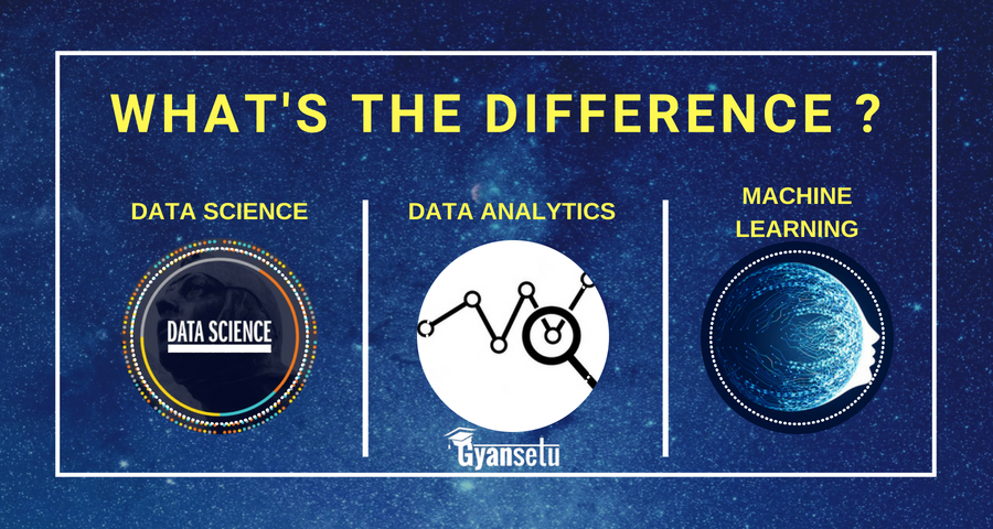 DIFFERENCE BETWEEN DATA SCIENCE, DATA ANALYTICS AND MACHINE LEARNING