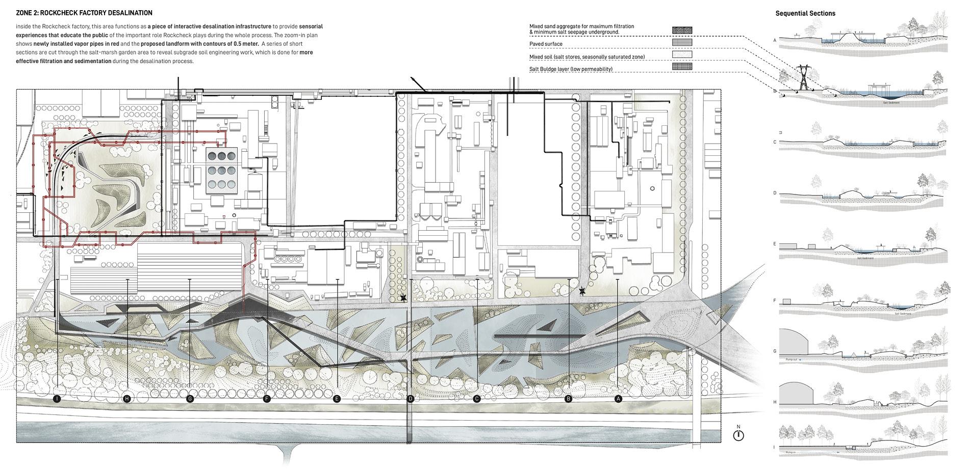 Zone 2: Rockcheck Desalination Garden