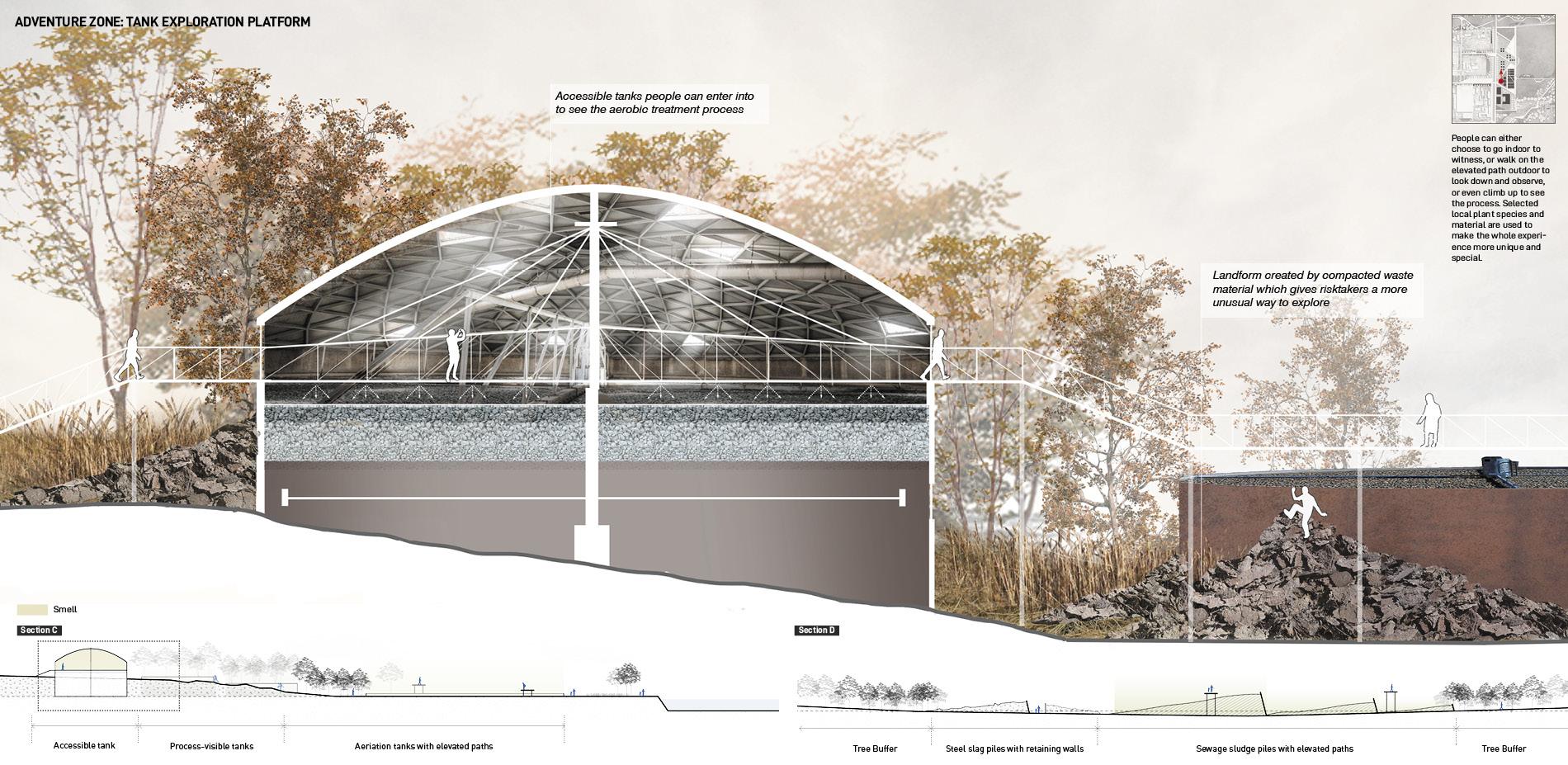 Sewage Plant Vision: Tank Exploration