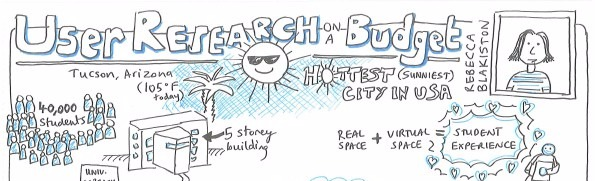 How I learned Shadowing in User Research