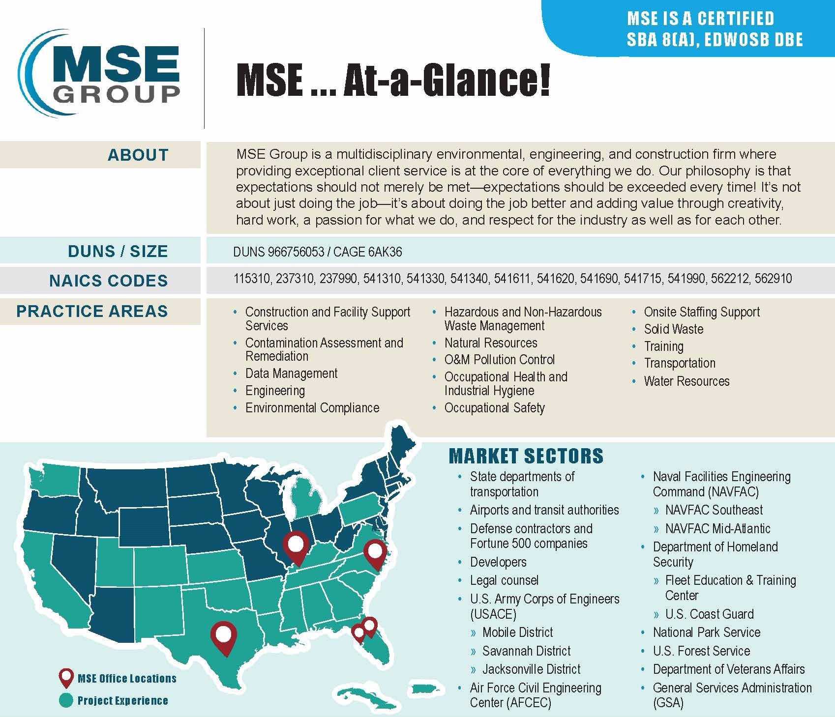 MSE At a glance